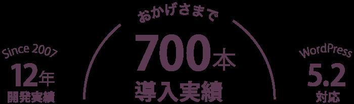 おかげさまで導入実績700本 開発実績12年 sinc2007 WordPress 5.2対応